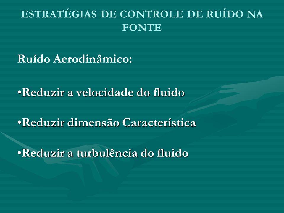 ESTRATÉGIAS DE CONTROLE DE RUÍDO NA FONTE Ruído Aerodinâmico: Reduzir a velocidade do fluidoReduzir a velocidade do fluido Reduzir dimensão Caracterís