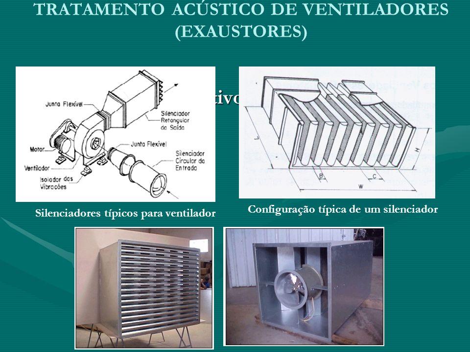 TRATAMENTO ACÚSTICO DE VENTILADORES (EXAUSTORES) Silenciadores Resistivos Silenciadores Resistivos Silenciadores típicos para ventilador Configuração