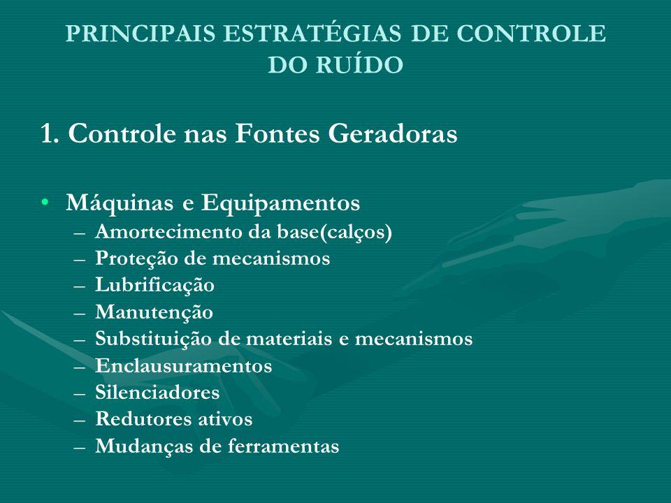 PRINCIPAIS ESTRATÉGIAS DE CONTROLE DO RUÍDO 1. Controle nas Fontes Geradoras Máquinas e Equipamentos – –Amortecimento da base(calços) – –Proteção de m