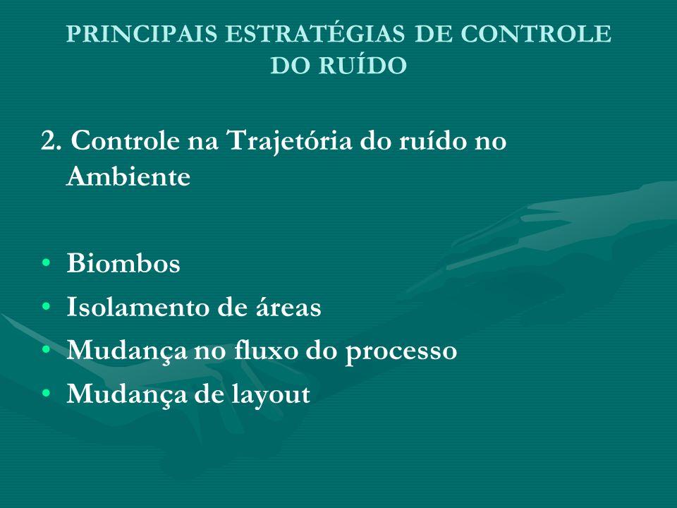 PRINCIPAIS ESTRATÉGIAS DE CONTROLE DO RUÍDO 2. Controle na Trajetória do ruído no Ambiente Biombos Isolamento de áreas Mudança no fluxo do processo Mu