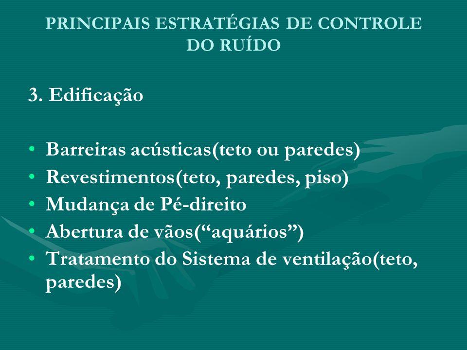 PRINCIPAIS ESTRATÉGIAS DE CONTROLE DO RUÍDO 3. Edificação Barreiras acústicas(teto ou paredes) Revestimentos(teto, paredes, piso) Mudança de Pé-direit