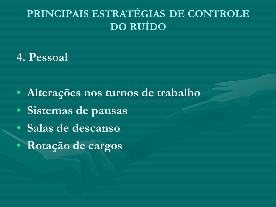 PRINCIPAIS ESTRATÉGIAS DE CONTROLE DO RUÍDO 4. Pessoal Alterações nos turnos de trabalho Sistemas de pausas Salas de descanso Rotação de cargos