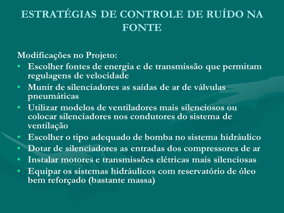 ESTRATÉGIAS DE CONTROLE DE RUÍDO NA FONTE Modificações no Projeto: Escolher fontes de energia e de transmissão que permitam regulagens de velocidade M