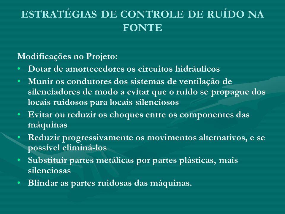 ESTRATÉGIAS DE CONTROLE DE RUÍDO NA FONTE Modificações no Projeto: Dotar de amortecedores os circuitos hidráulicos Munir os condutores dos sistemas de