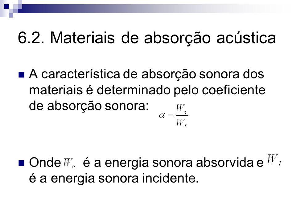 6.2. Materiais de absorção acústica A característica de absorção sonora dos materiais é determinado pelo coeficiente de absorção sonora: Onde é a ener