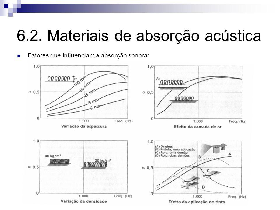 6.2. Materiais de absorção acústica Fatores que influenciam a absorção sonora: