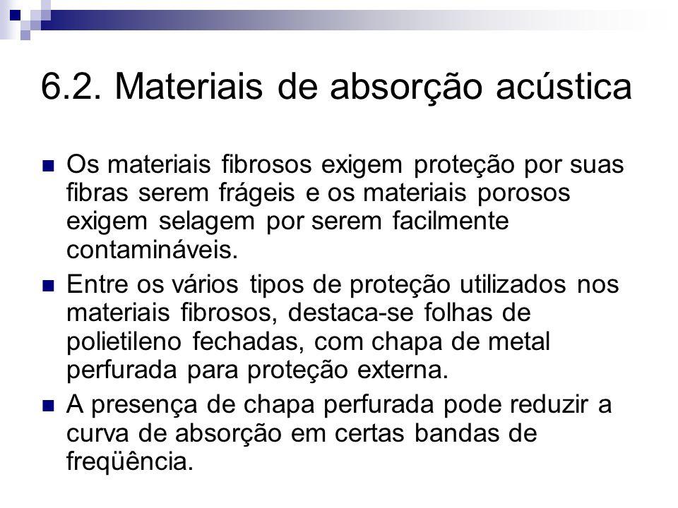 6.2. Materiais de absorção acústica Os materiais fibrosos exigem proteção por suas fibras serem frágeis e os materiais porosos exigem selagem por sere
