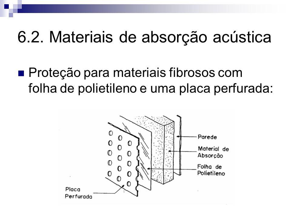 6.2. Materiais de absorção acústica Proteção para materiais fibrosos com folha de polietileno e uma placa perfurada: