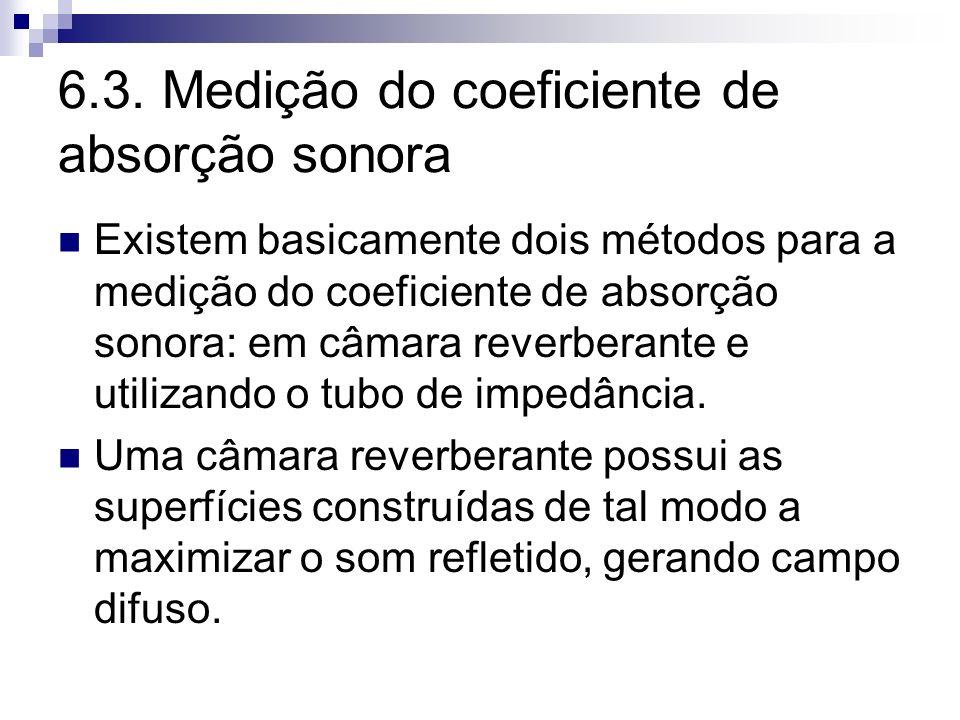 6.3. Medição do coeficiente de absorção sonora Existem basicamente dois métodos para a medição do coeficiente de absorção sonora: em câmara reverberan
