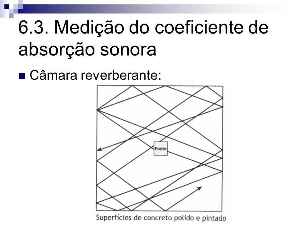 6.3. Medição do coeficiente de absorção sonora Câmara reverberante: