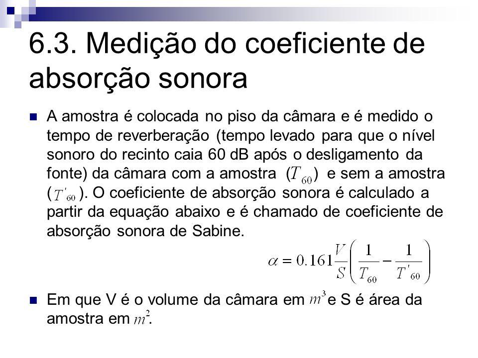 6.3. Medição do coeficiente de absorção sonora A amostra é colocada no piso da câmara e é medido o tempo de reverberação (tempo levado para que o níve
