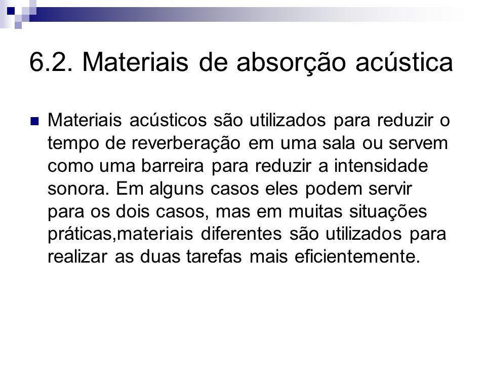 6.2. Materiais de absorção acústica Materiais acústicos são utilizados para reduzir o tempo de reverberação em uma sala ou servem como uma barreira pa