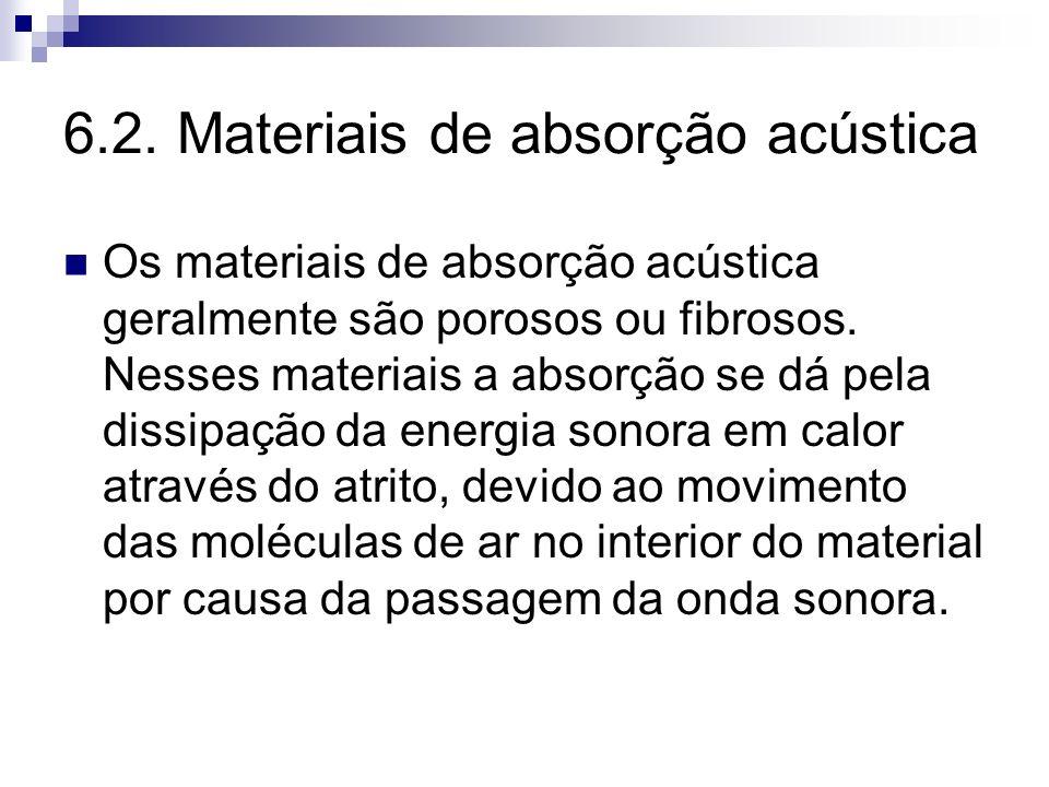 6.2. Materiais de absorção acústica Os materiais de absorção acústica geralmente são porosos ou fibrosos. Nesses materiais a absorção se dá pela dissi