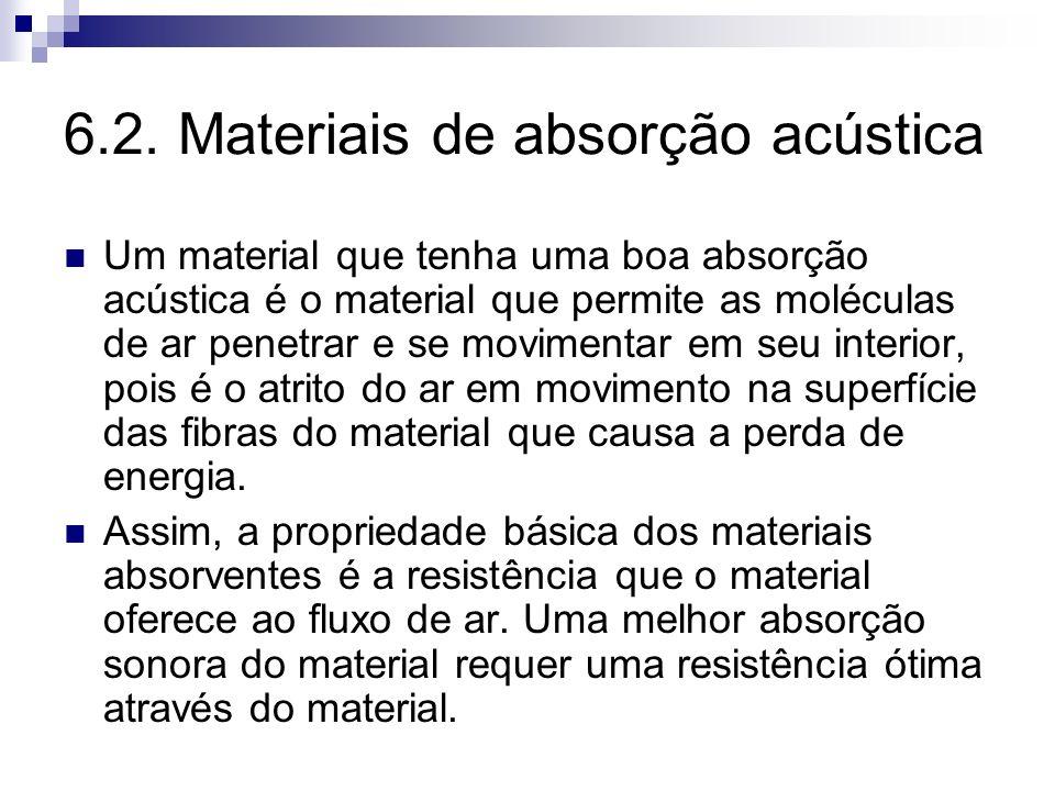 6.2. Materiais de absorção acústica Um material que tenha uma boa absorção acústica é o material que permite as moléculas de ar penetrar e se moviment