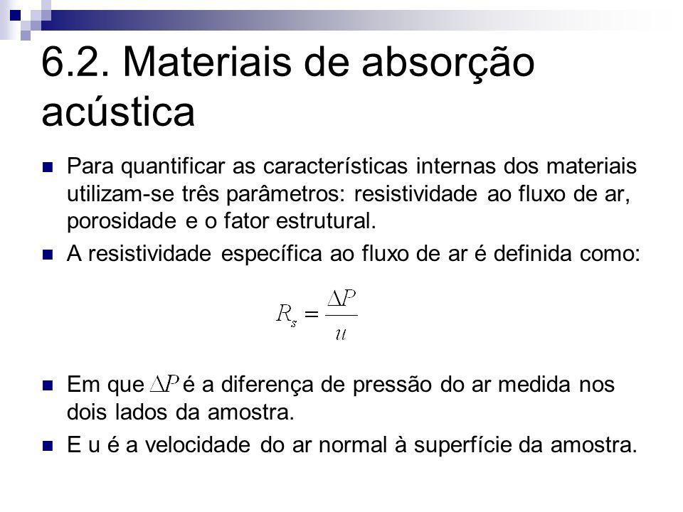 6.2. Materiais de absorção acústica Para quantificar as características internas dos materiais utilizam-se três parâmetros: resistividade ao fluxo de