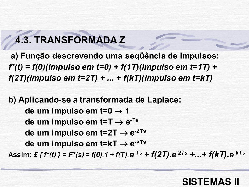 a) Função descrevendo uma seqüência de impulsos: f*(t) = f(0)(impulso em t=0) + f(1T)(impulso em t=1T) + f(2T)(impulso em t=2T) +...