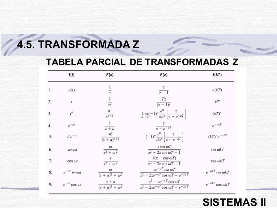 TABELA PARCIAL DE TRANSFORMADAS Z 4.5. TRANSFORMADA Z SISTEMAS II