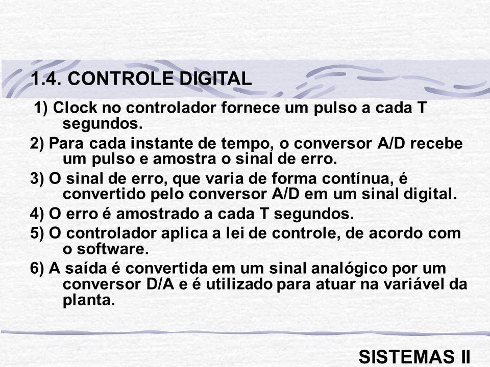 1) Clock no controlador fornece um pulso a cada T segundos.