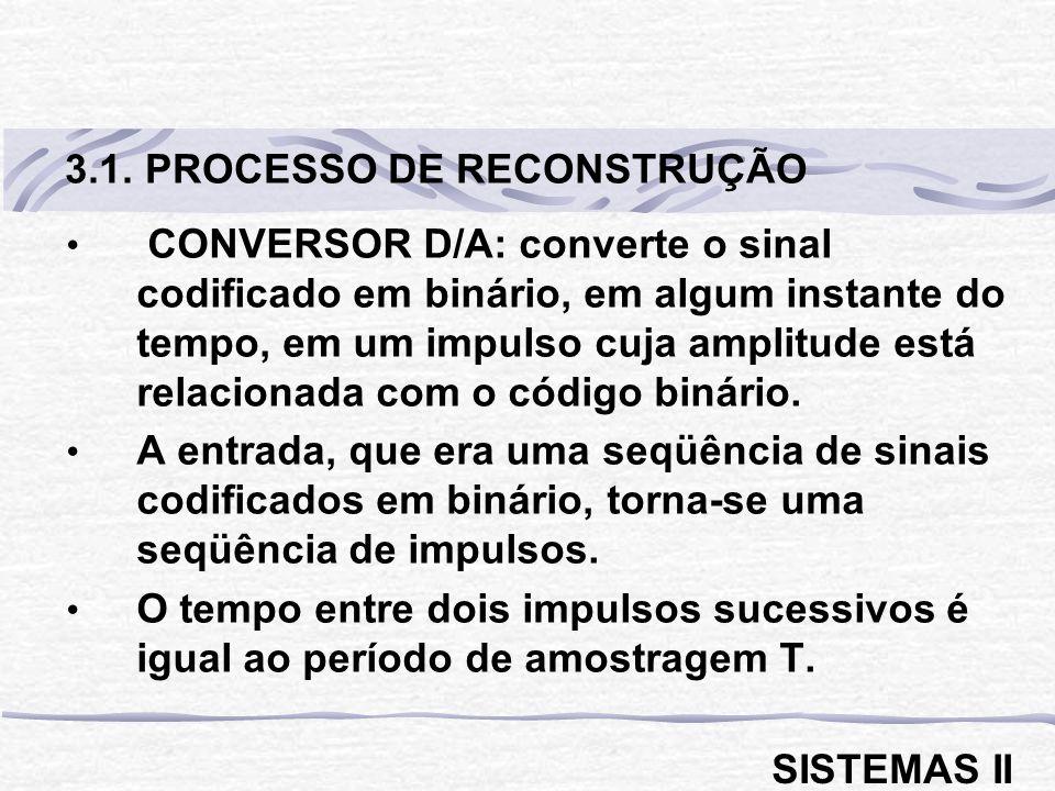 CONVERSOR D/A: converte o sinal codificado em binário, em algum instante do tempo, em um impulso cuja amplitude está relacionada com o código binário.