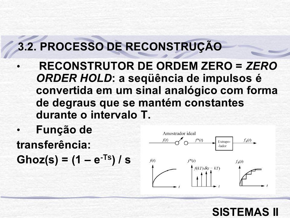 RECONSTRUTOR DE ORDEM ZERO = ZERO ORDER HOLD: a seqüência de impulsos é convertida em um sinal analógico com forma de degraus que se mantém constantes durante o intervalo T.