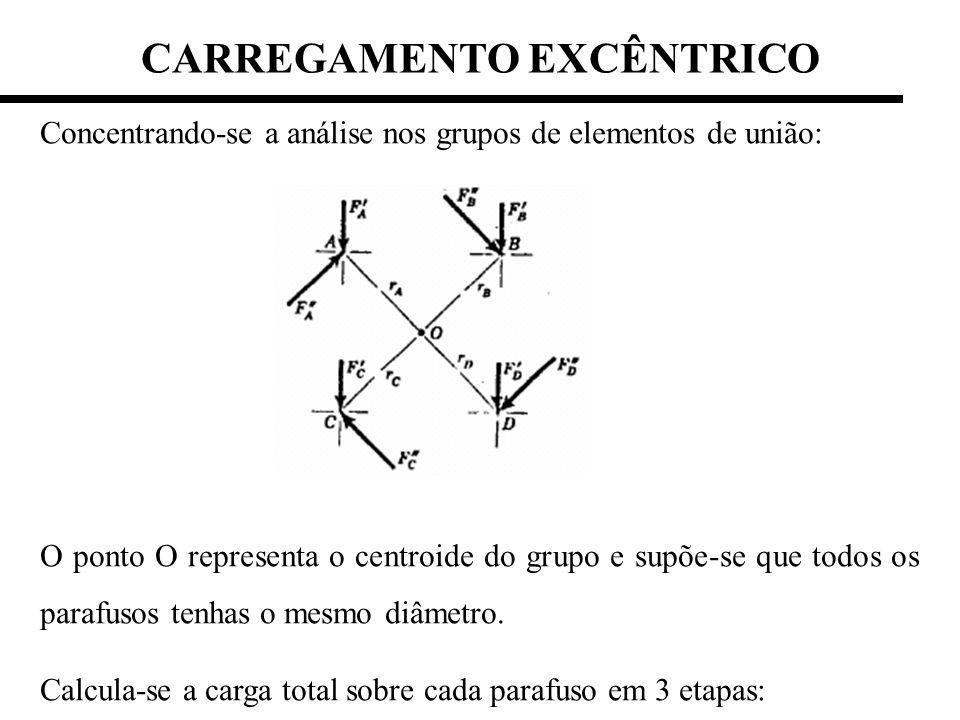 Concentrando-se a análise nos grupos de elementos de união: O ponto O representa o centroide do grupo e supõe-se que todos os parafusos tenhas o mesmo