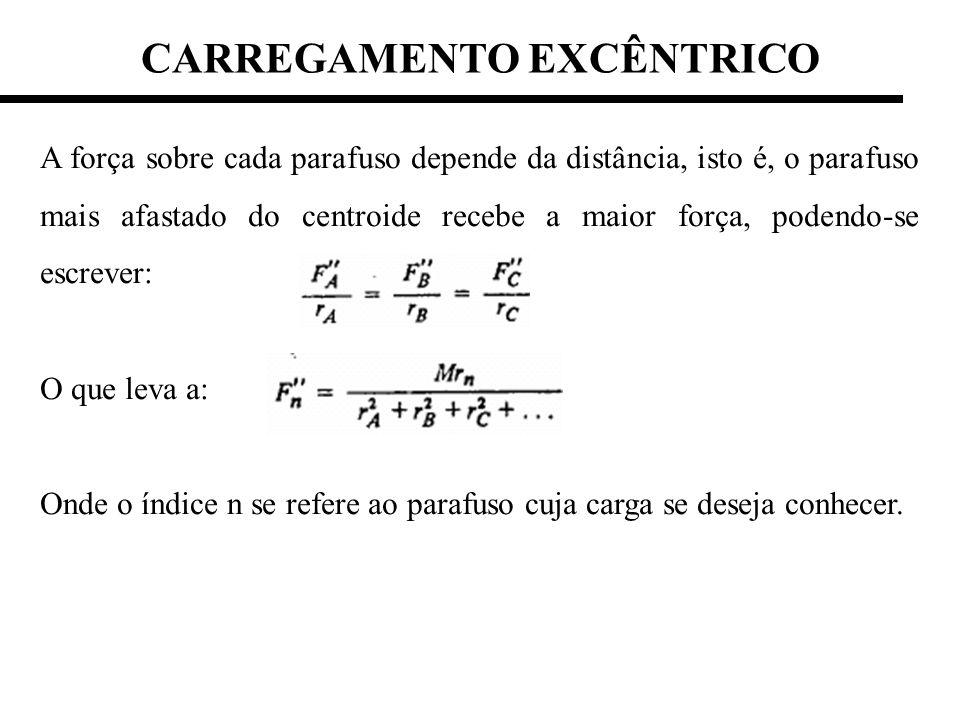 A força sobre cada parafuso depende da distância, isto é, o parafuso mais afastado do centroide recebe a maior força, podendo-se escrever: O que leva