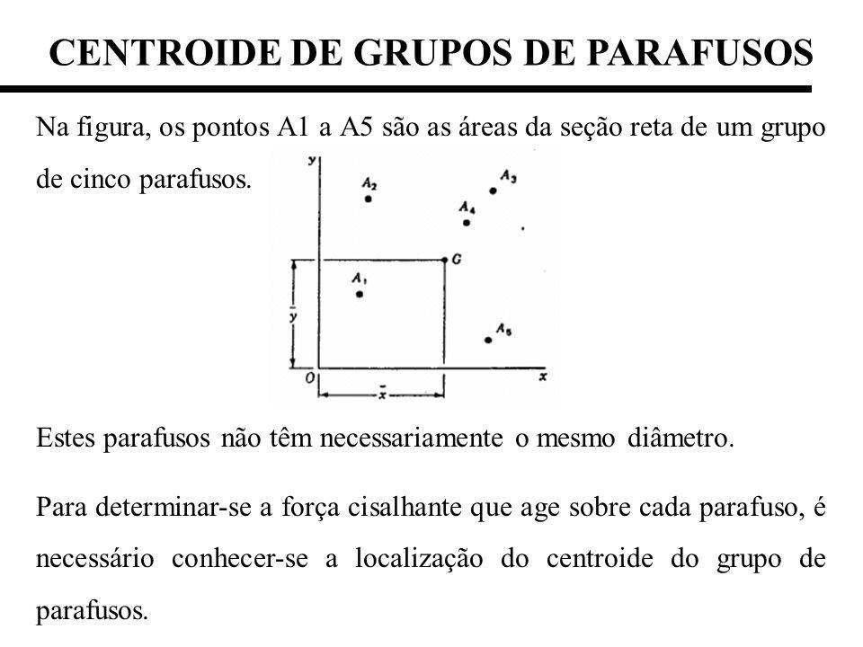 CENTROIDE DE GRUPOS DE PARAFUSOS De acordo com a estática, o centroide G é localizado pelas coordenadas: Onde x i e y i são as coordenadas dos centros dos parafusos.