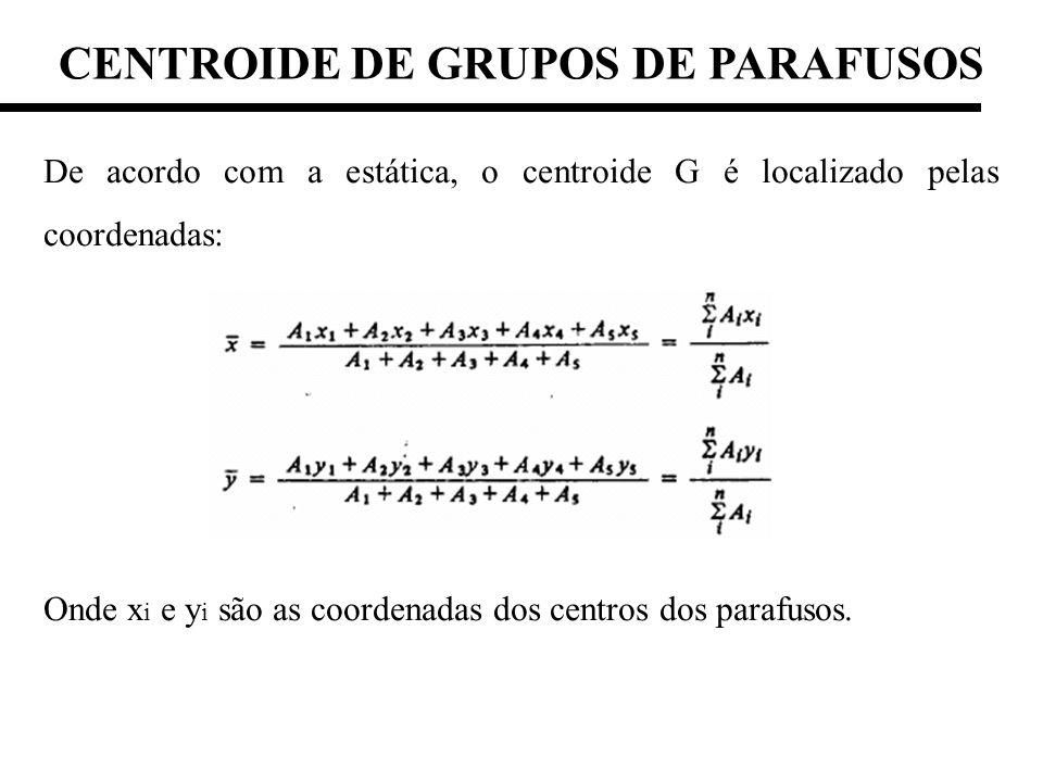 CENTROIDE DE GRUPOS DE PARAFUSOS De acordo com a estática, o centroide G é localizado pelas coordenadas: Onde x i e y i são as coordenadas dos centros