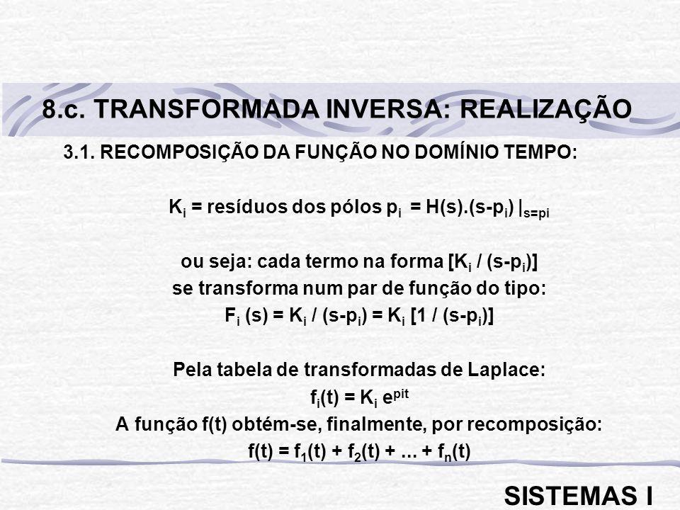 3.1. RECOMPOSIÇÃO DA FUNÇÃO NO DOMÍNIO TEMPO: K i = resíduos dos pólos p i = H(s).(s-p i ) | s=pi ou seja: cada termo na forma [K i / (s-p i )] se tra