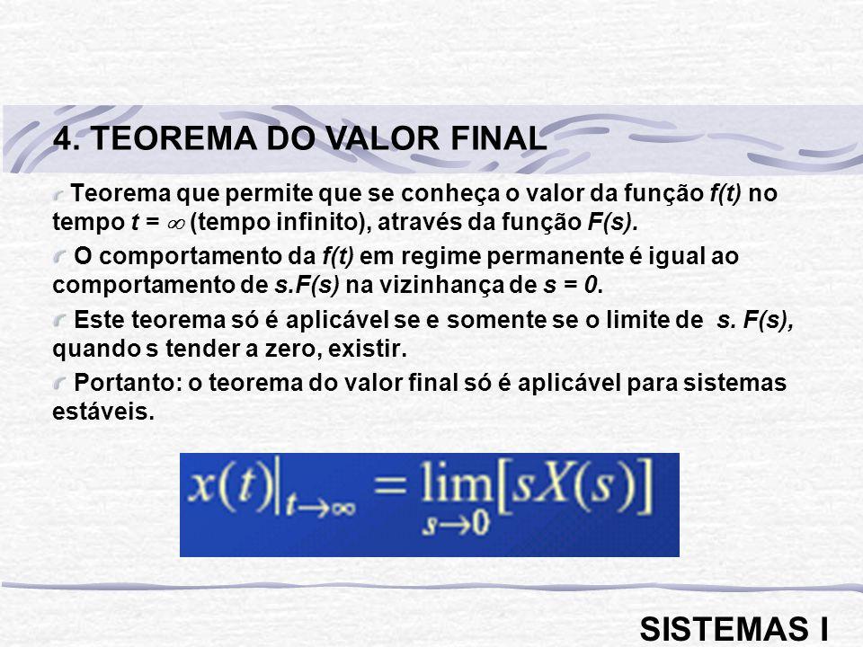 Teorema que permite que se conheça o valor da função f(t) no tempo t = (tempo infinito), através da função F(s). O comportamento da f(t) em regime per