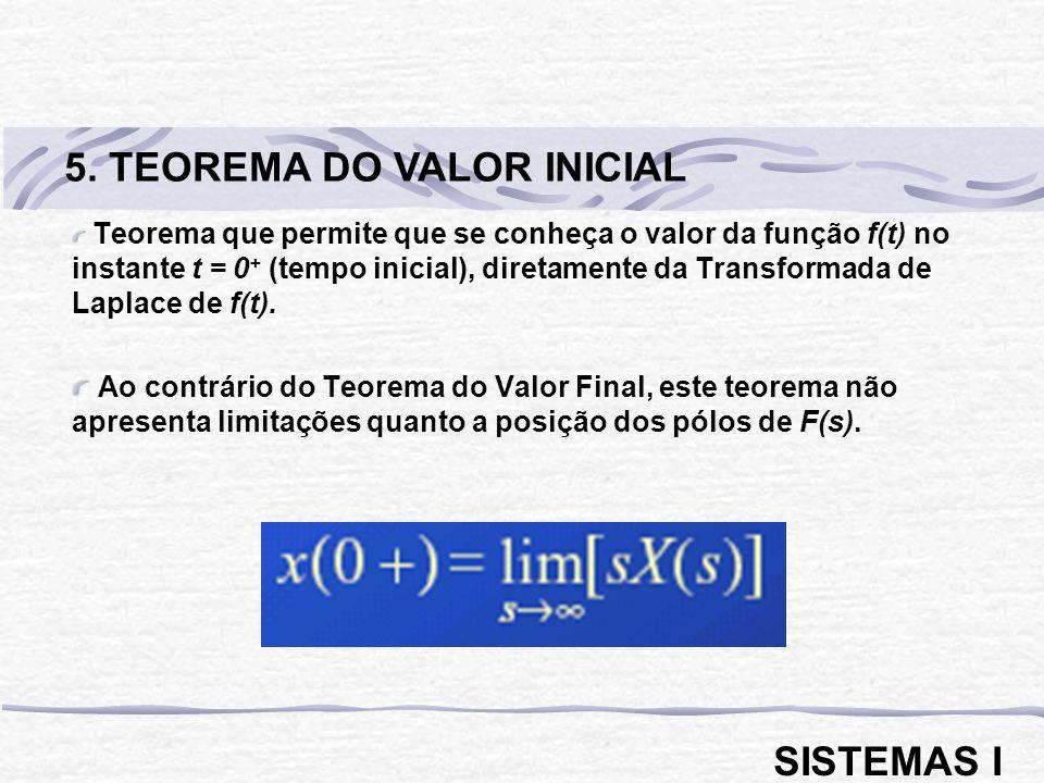 Teorema que permite que se conheça o valor da função f(t) no instante t = 0 + (tempo inicial), diretamente da Transformada de Laplace de f(t). Ao cont