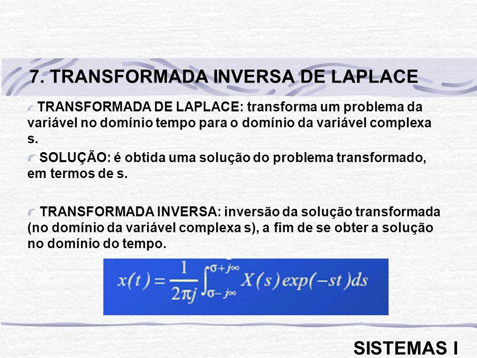 TRANSFORMADA DE LAPLACE: transforma um problema da variável no domínio tempo para o domínio da variável complexa s. SOLUÇÃO: é obtida uma solução do p