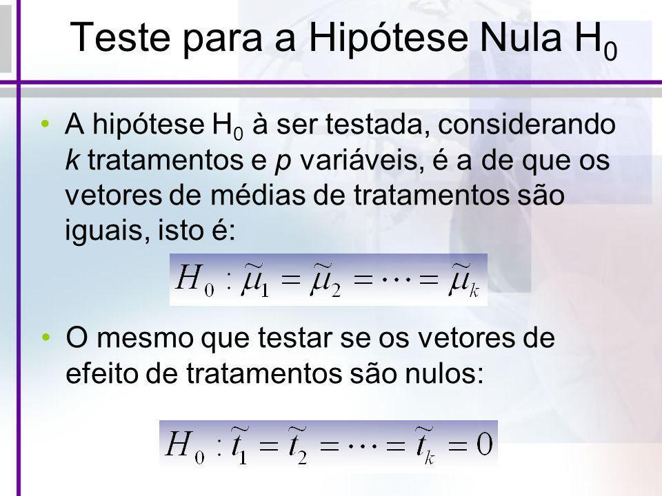 Teste para a Hipótese Nula H 0 A hipótese H 0 à ser testada, considerando k tratamentos e p variáveis, é a de que os vetores de médias de tratamentos