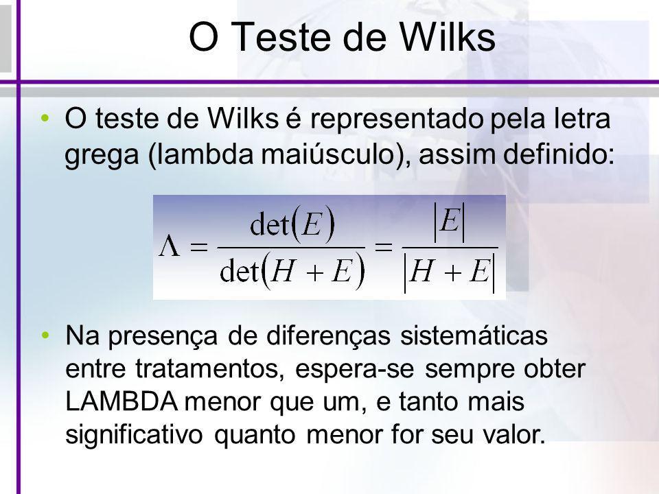 O Teste de Wilks O teste de Wilks é representado pela letra grega (lambda maiúsculo), assim definido: Na presença de diferenças sistemáticas entre tra