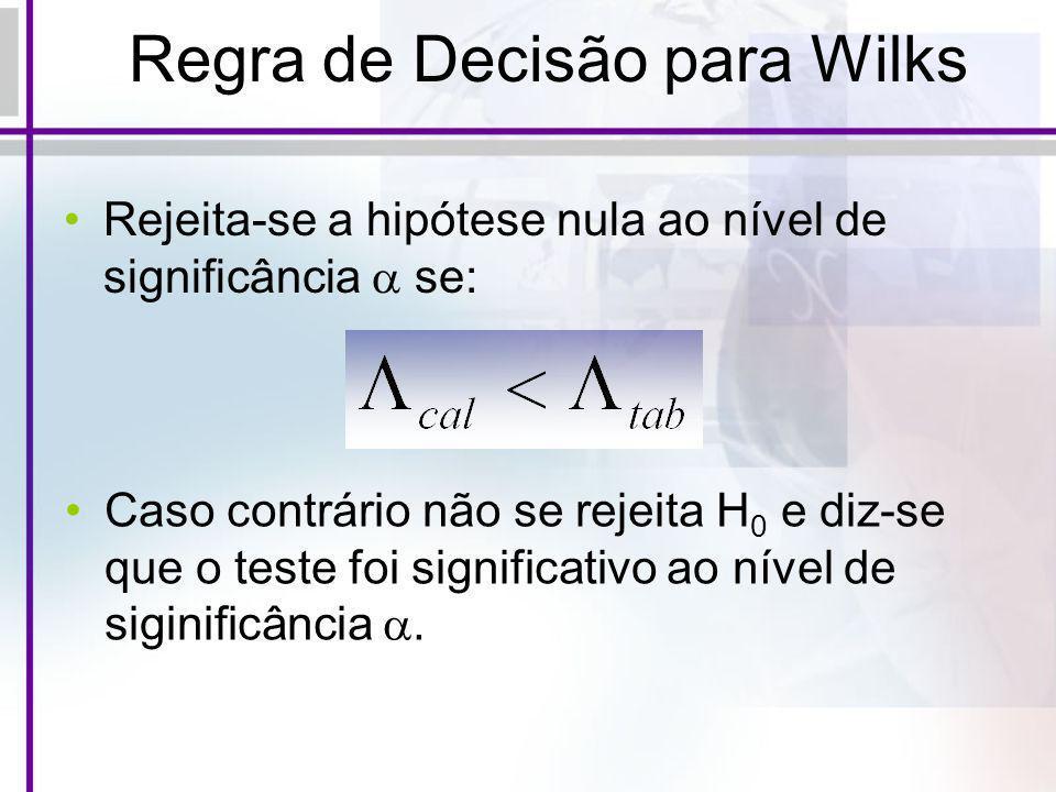 Regra de Decisão para Wilks Rejeita-se a hipótese nula ao nível de significância se: Caso contrário não se rejeita H 0 e diz-se que o teste foi signif