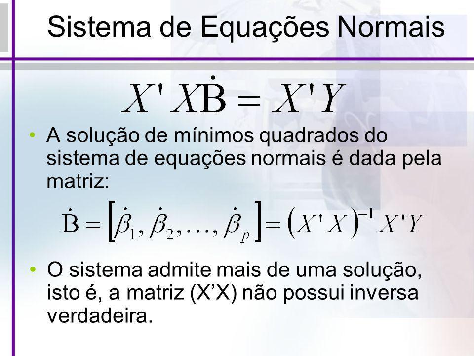Sistema de Equações Normais A solução de mínimos quadrados do sistema de equações normais é dada pela matriz: O sistema admite mais de uma solução, is