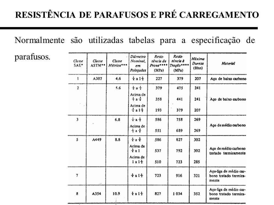 RESISTÊNCIA DE PARAFUSOS E PRÉ CARREGAMENTO Normalmente são utilizadas tabelas para a especificação de parafusos.