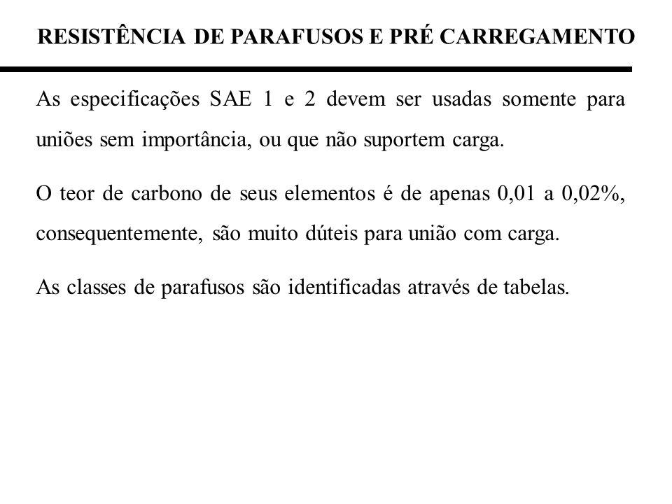 RESISTÊNCIA DE PARAFUSOS E PRÉ CARREGAMENTO As especificações SAE 1 e 2 devem ser usadas somente para uniões sem importância, ou que não suportem carg