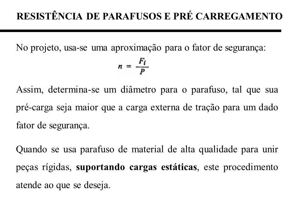 RESISTÊNCIA DE PARAFUSOS E PRÉ CARREGAMENTO No projeto, usa-se uma aproximação para o fator de segurança: Assim, determina-se um diâmetro para o paraf