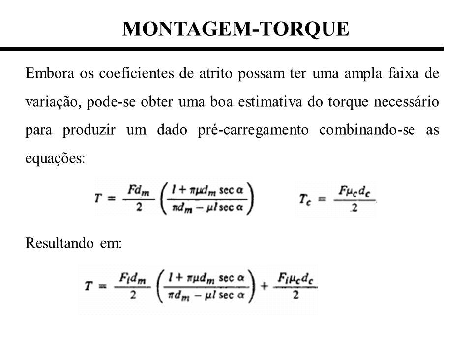 MONTAGEM-TORQUE Embora os coeficientes de atrito possam ter uma ampla faixa de variação, pode-se obter uma boa estimativa do torque necessário para pr