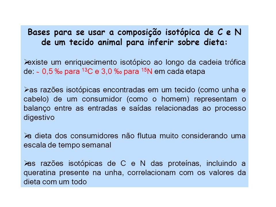 Bases para se usar a composição isotópica de C e N de um tecido animal para inferir sobre dieta: existe um enriquecimento isotópico ao longo da cadeia