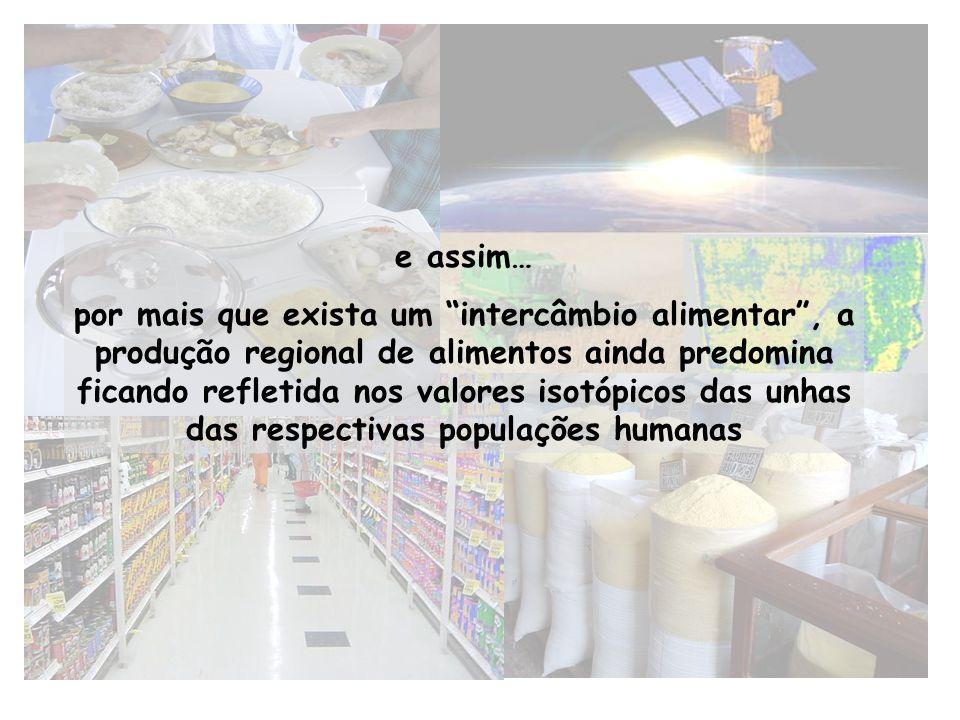 e assim… por mais que exista um intercâmbio alimentar, a produção regional de alimentos ainda predomina ficando refletida nos valores isotópicos das u
