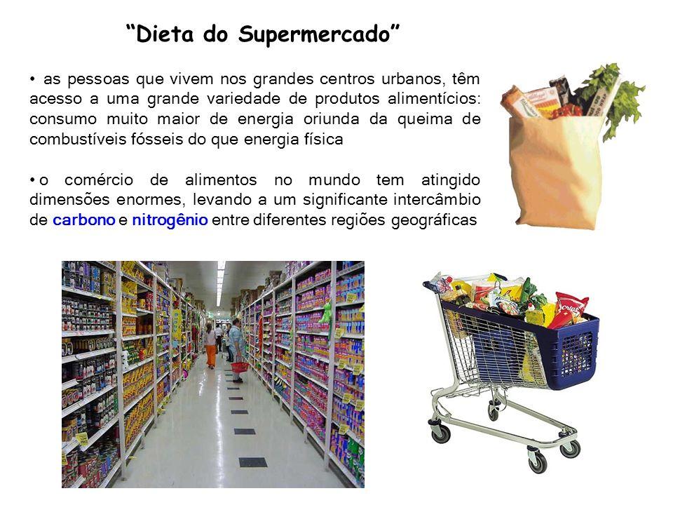 Dieta do Supermercado as pessoas que vivem nos grandes centros urbanos, têm acesso a uma grande variedade de produtos alimentícios: consumo muito maio