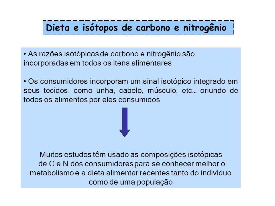 Dieta e isótopos de carbono e nitrogênio As razões isotópicas de carbono e nitrogênio são incorporadas em todos os itens alimentares Os consumidores i