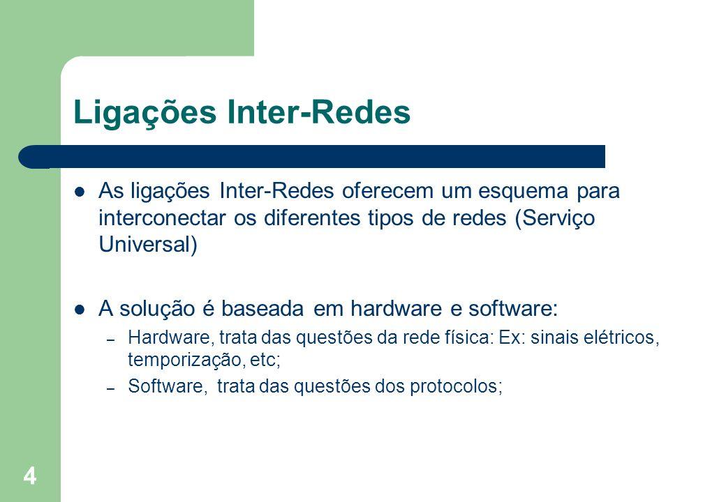 5 Ligações Inter-Redes Componente básico de uma inter-rede é o Roteador: – A tarefa básica do Roteador é inter conectar redes como uma ponte (bridges).