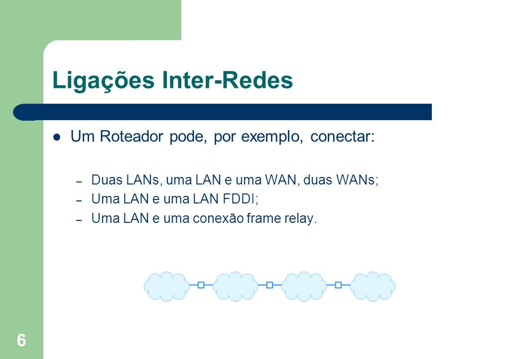 6 Ligações Inter-Redes Um Roteador pode, por exemplo, conectar: – Duas LANs, uma LAN e uma WAN, duas WANs; – Uma LAN e uma LAN FDDI; – Uma LAN e uma c
