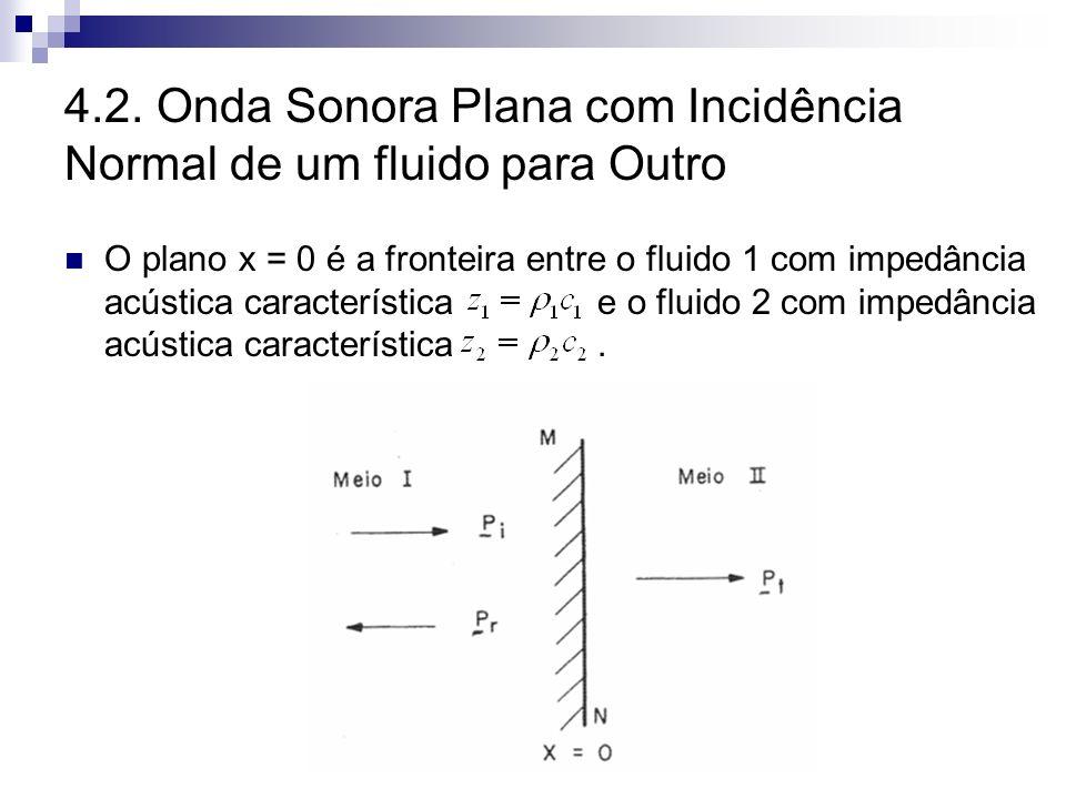 4.2. Onda Sonora Plana com Incidência Normal de um fluido para Outro O plano x = 0 é a fronteira entre o fluido 1 com impedância acústica característi