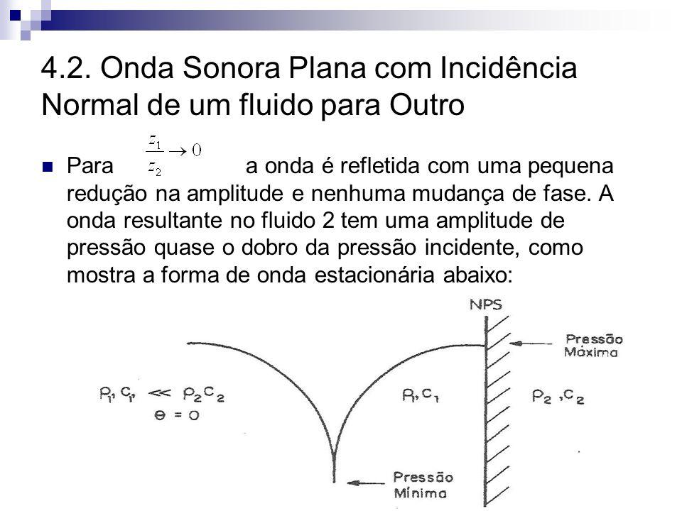 4.2. Onda Sonora Plana com Incidência Normal de um fluido para Outro Para a onda é refletida com uma pequena redução na amplitude e nenhuma mudança de
