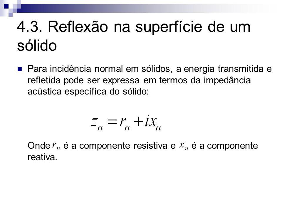 4.3. Reflexão na superfície de um sólido Para incidência normal em sólidos, a energia transmitida e refletida pode ser expressa em termos da impedânci