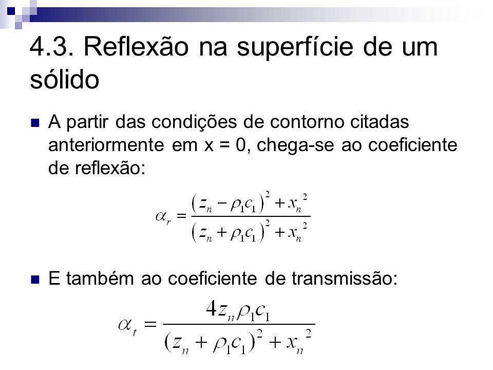 4.3. Reflexão na superfície de um sólido A partir das condições de contorno citadas anteriormente em x = 0, chega-se ao coeficiente de reflexão: E tam